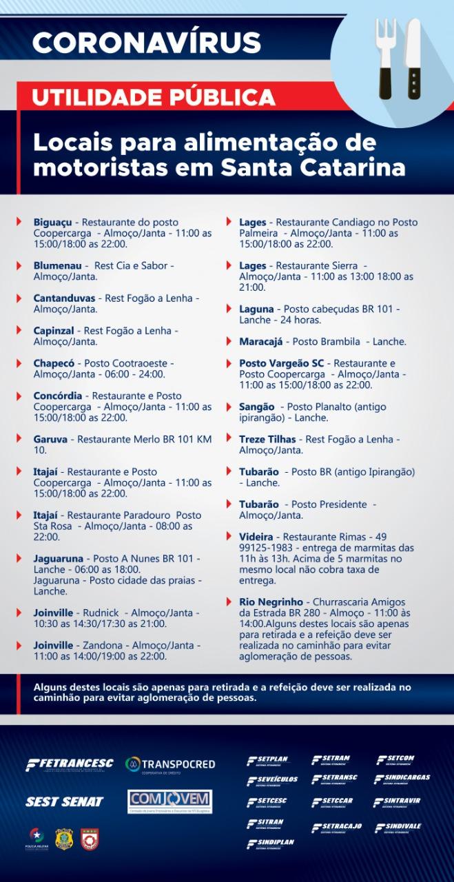 ATENÇÃO MOTORISTAS: Saiba onde comer nas estradas catarinenses